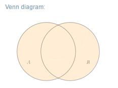 2016-11-01-18_48_45-a-or-b-venn-diagram-wolfram_alpha